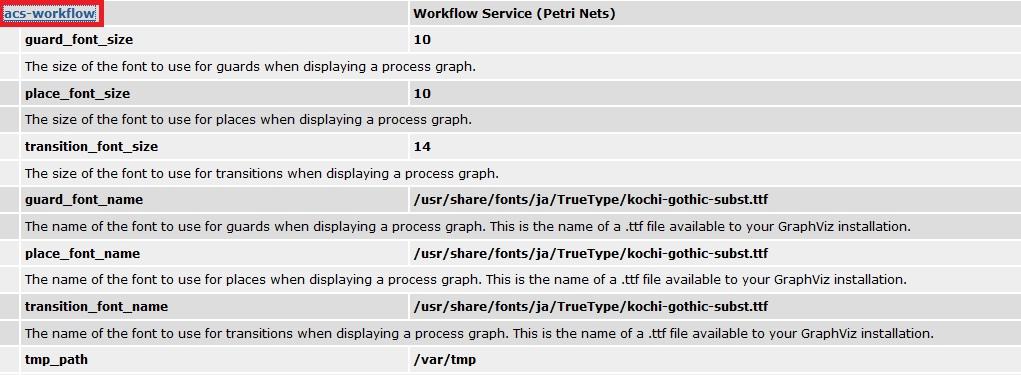 12_acs-workflow