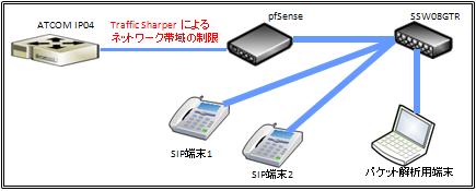VoIP_test02